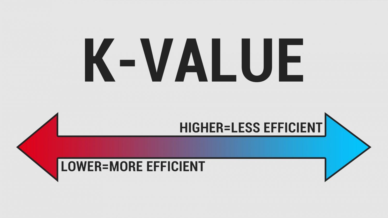 illustration of insulation K-value scale