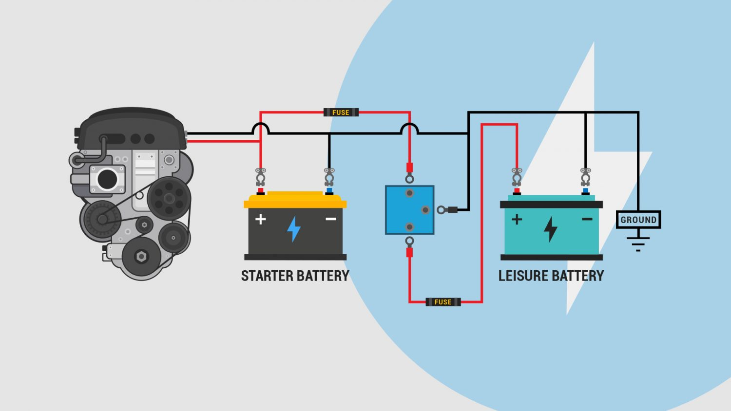 Simple Battery Isolator Circuit Diagram
