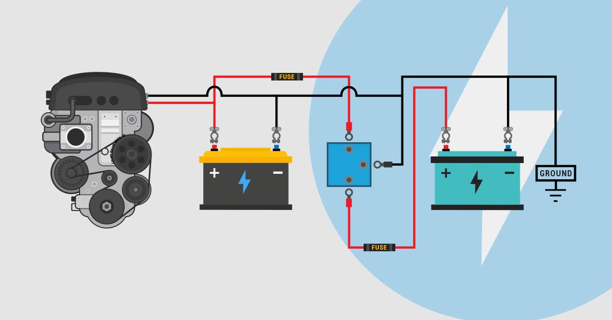 Campervan Split Charging A Helpful, Split Charge Relay Wiring Diagram