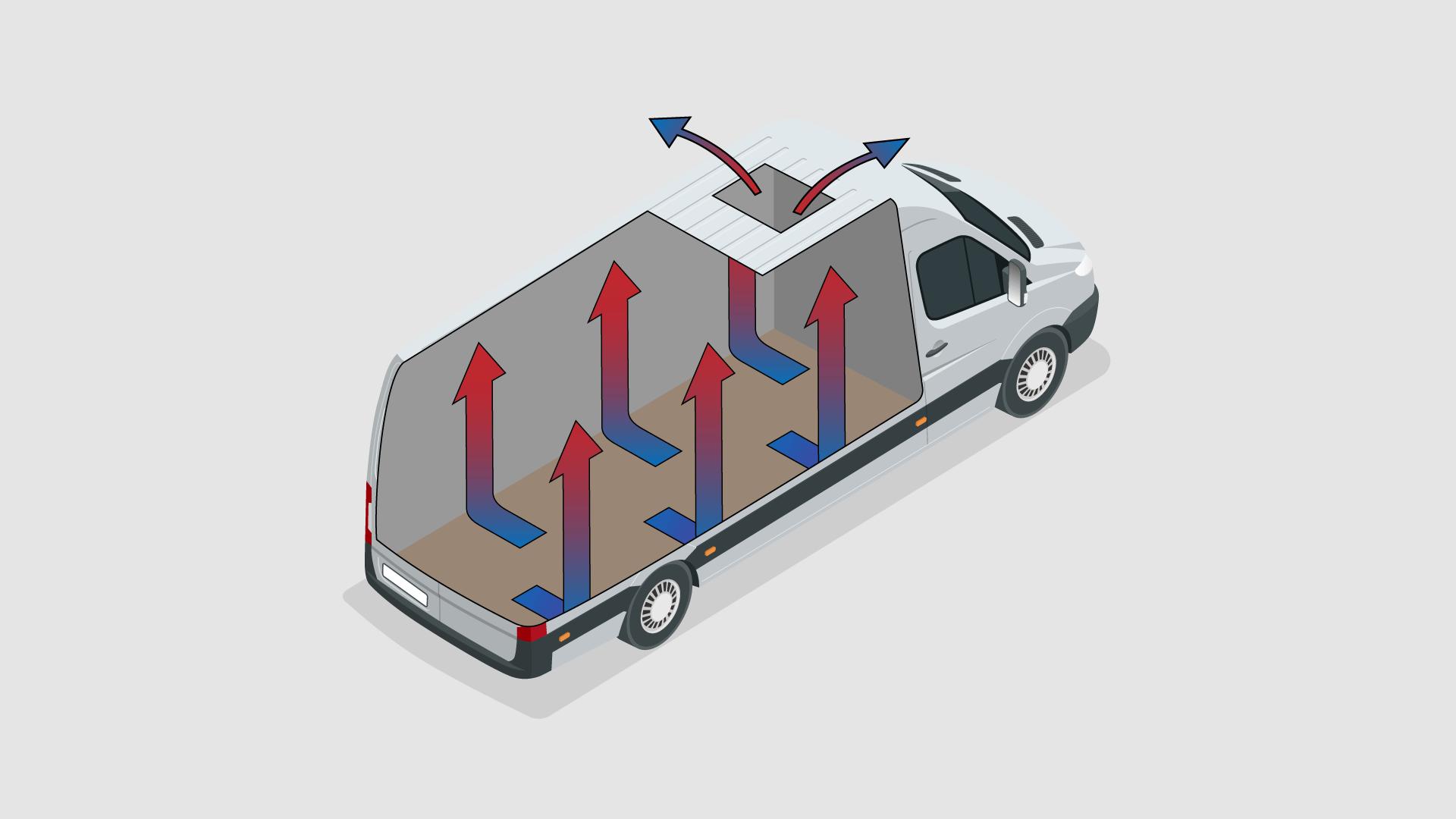 Campervan Ventilation