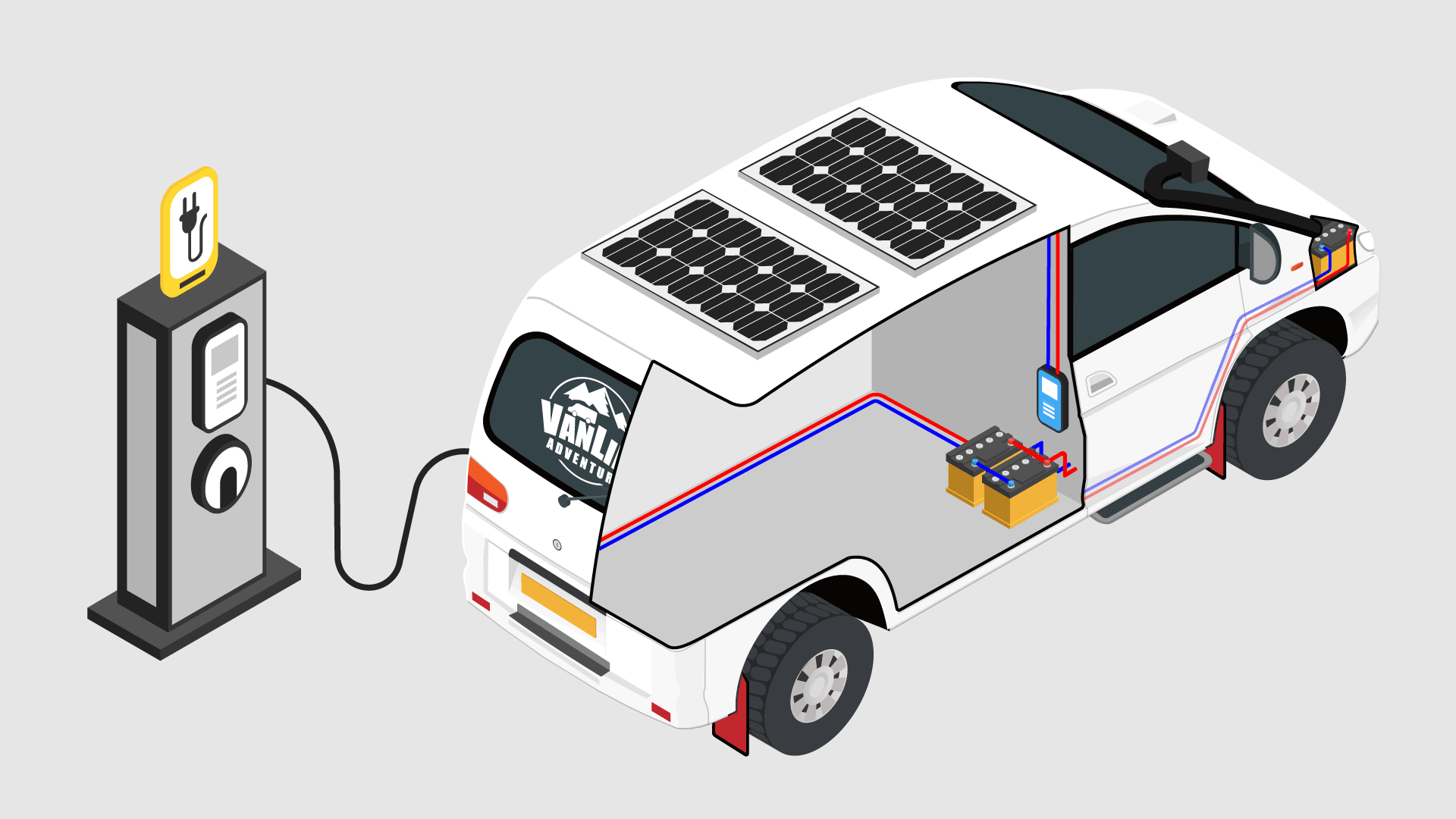 Campervan Electrics Charge System