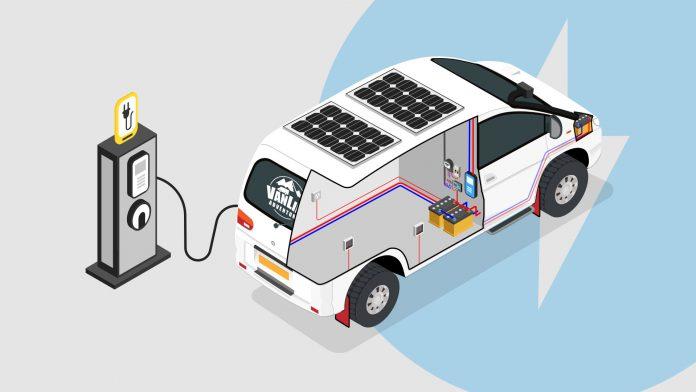 Campervan Electrics System