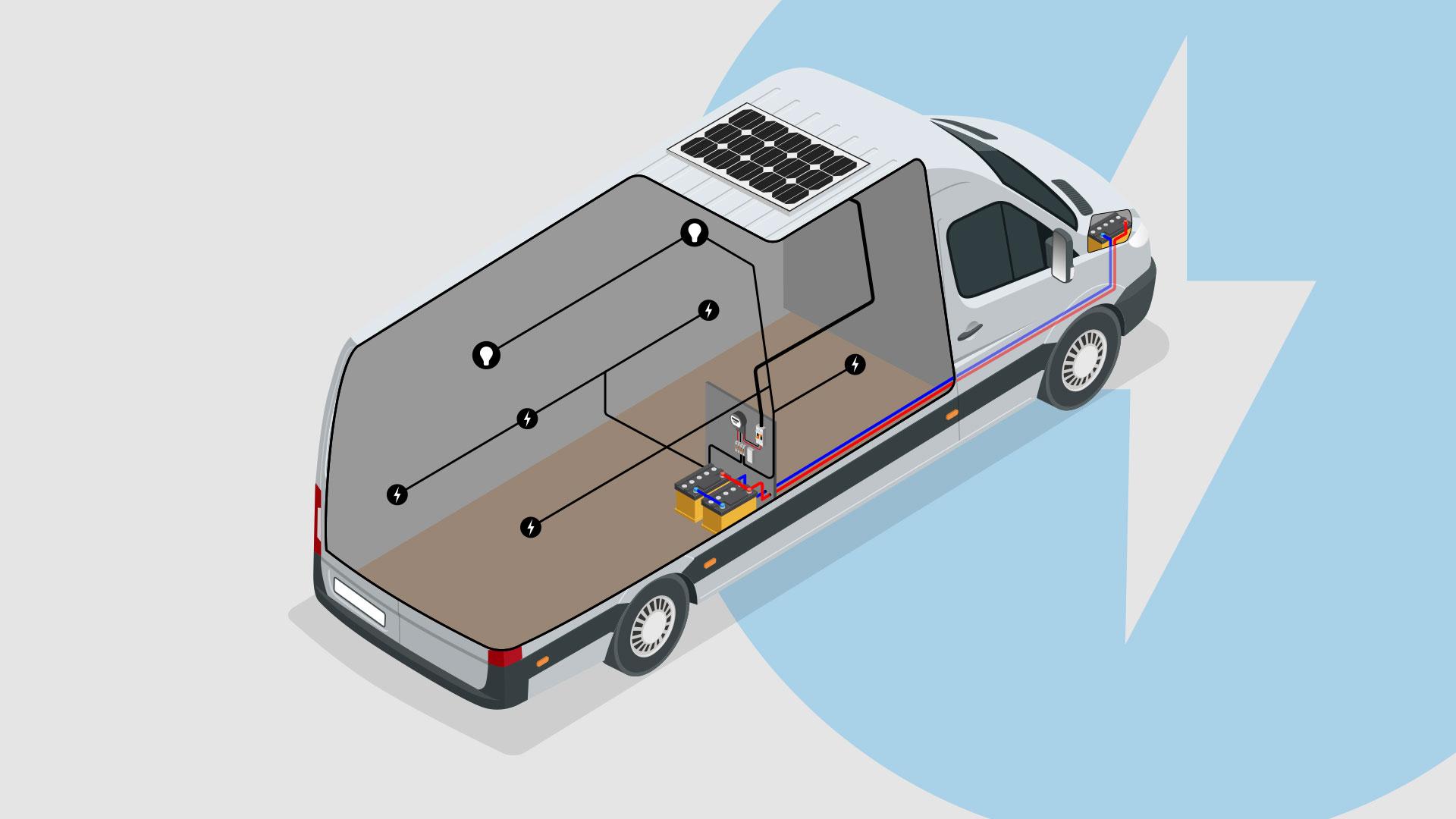 campervan conversion diy electrics
