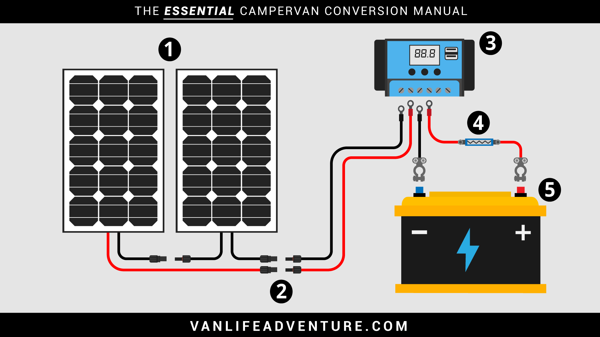 Camper Wiring Diagram Manual from www.vanlifeadventure.com