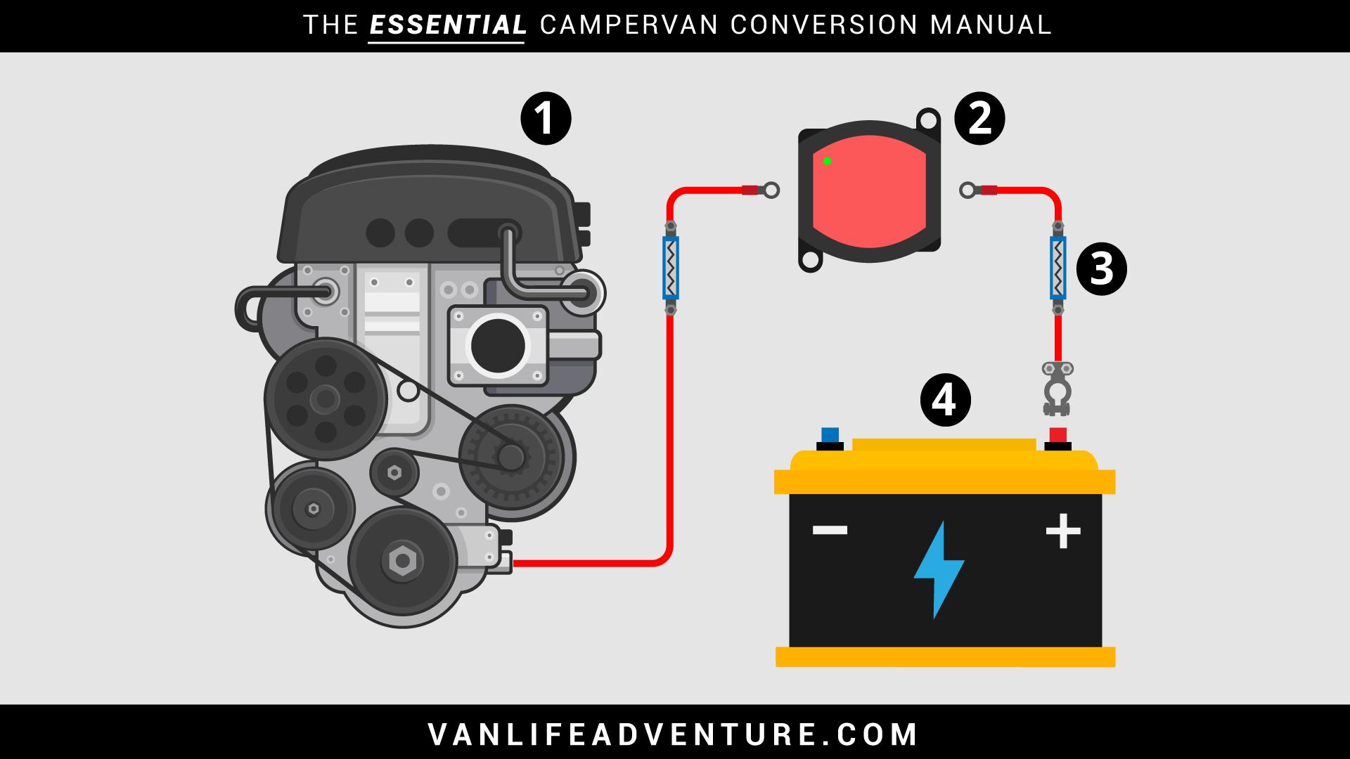 Split Charge Wiring Diagram Campervan