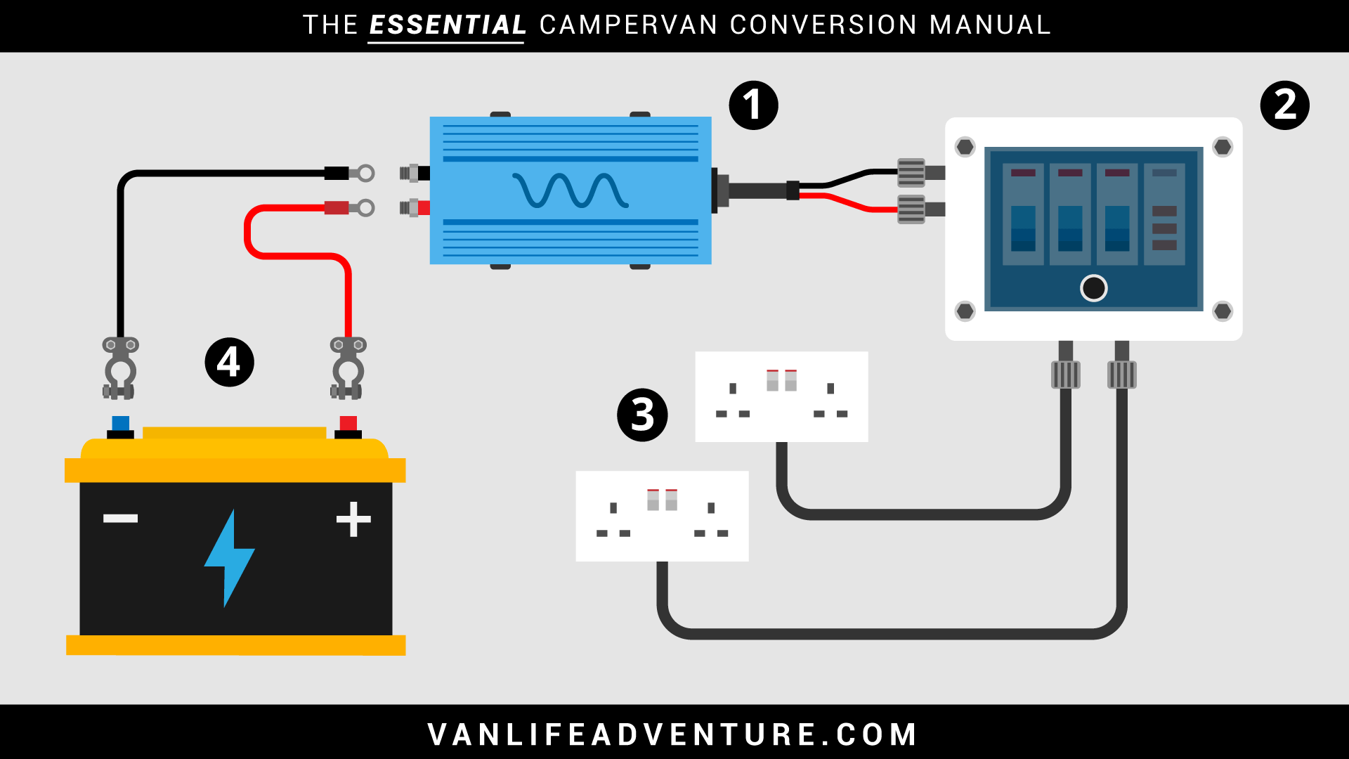 [XOTG_4463]  Campervan Electrical System: Simple Illustrated Guide | VanLife Adventure | Camper Electrical Diagram |  | VanLife Adventure