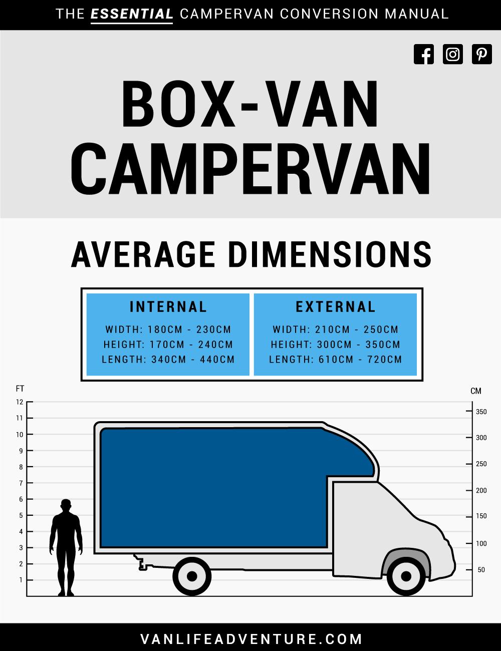 Campervan Sizes Box-Van Campervan Dimensions VW Renault Mercedes Ford Dodge Promaster