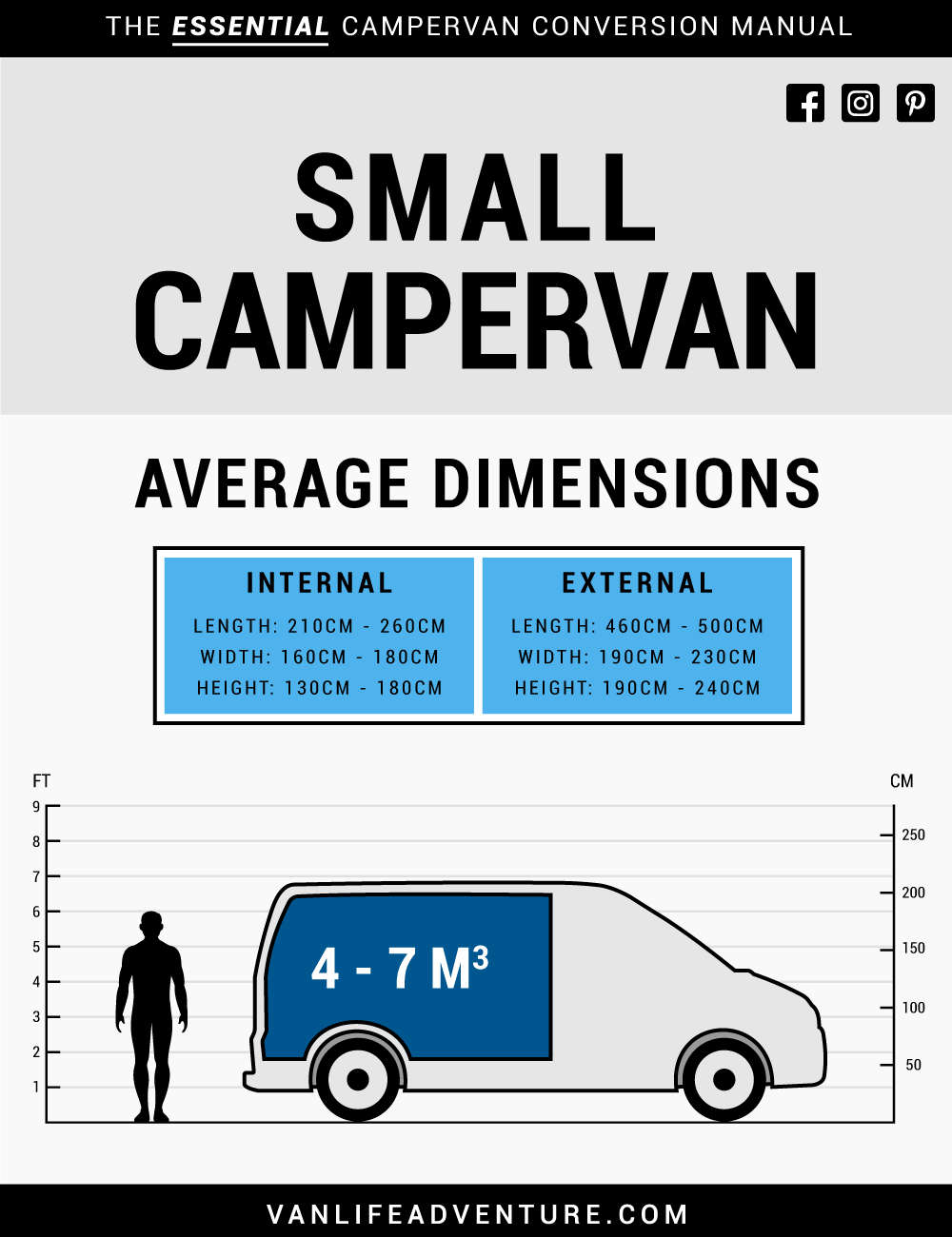 Campervan Sizes Small Campervan Dimensions